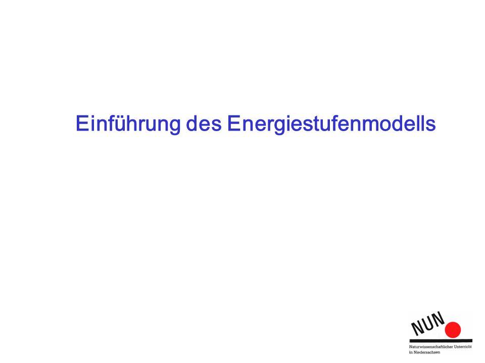 Einführung des Energiestufenmodells