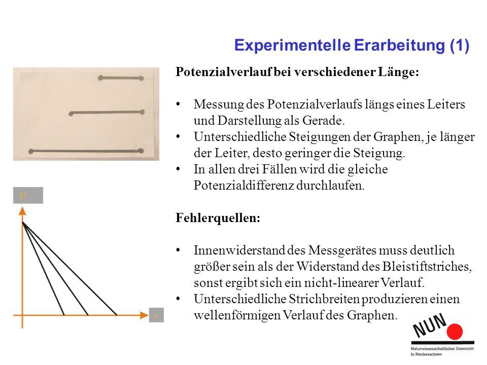 Experimentelle Erarbeitung (1)