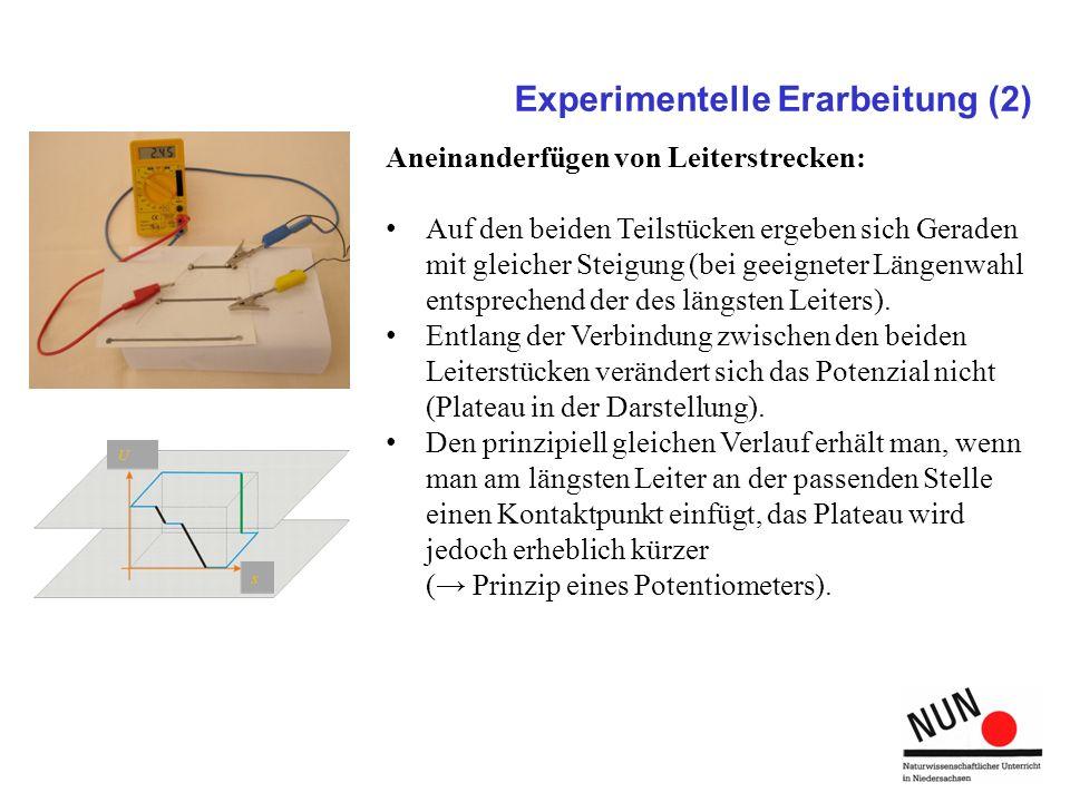 Experimentelle Erarbeitung (2)
