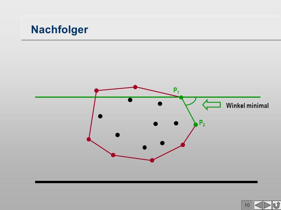 Nachfolger P1 Winkel minimal P2