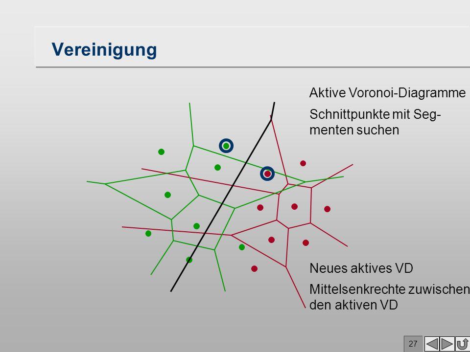 Vereinigung Aktive Voronoi-Diagramme