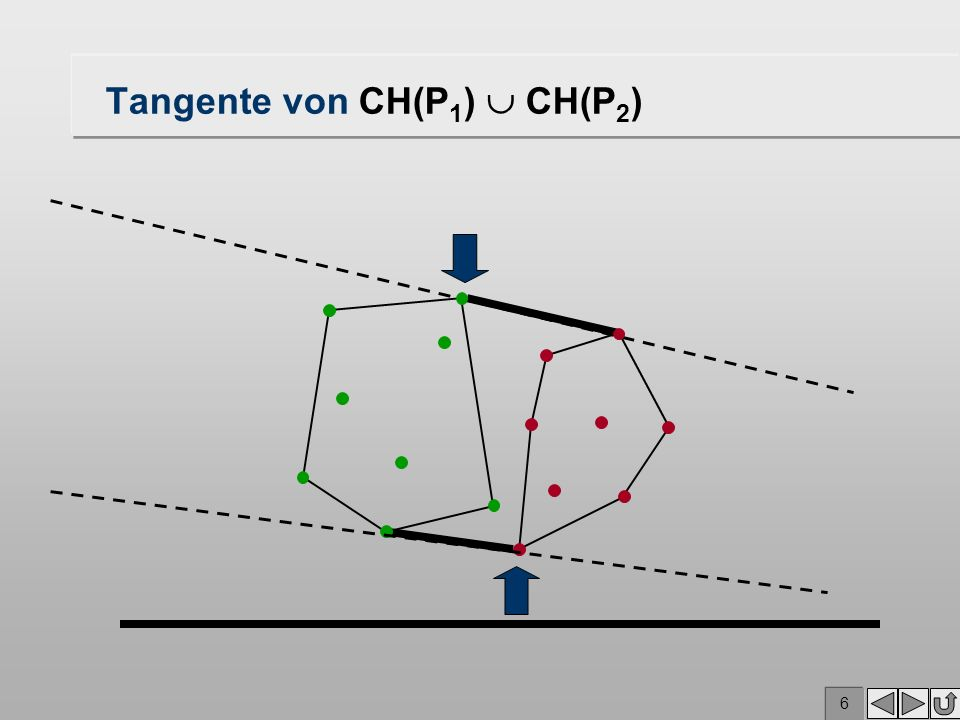 Tangente von CH(P1)  CH(P2)