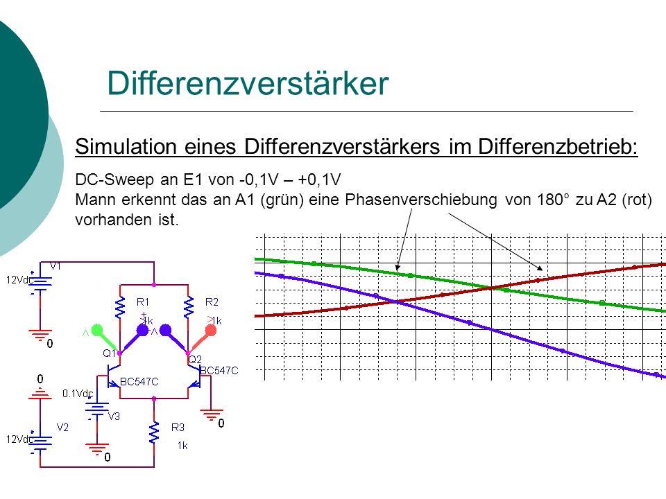 Differenzverstärker Simulation eines Differenzverstärkers im Differenzbetrieb: