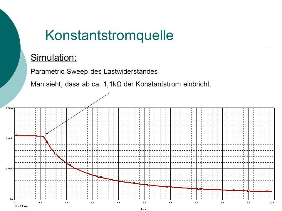 Konstantstromquelle Simulation: Parametric-Sweep des Lastwiderstandes