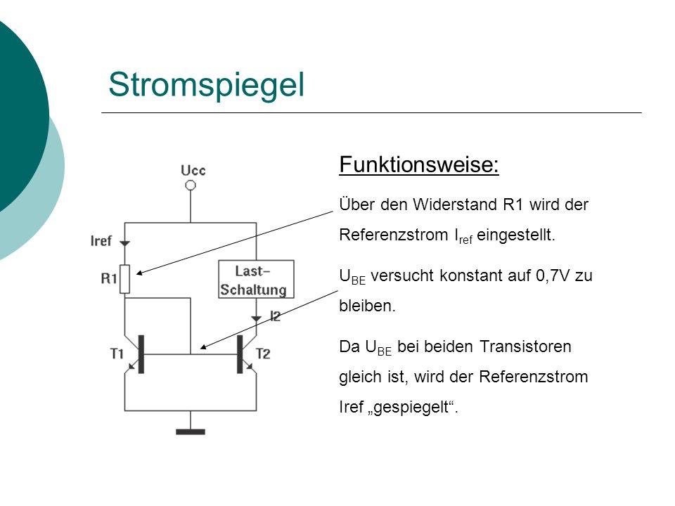 Stromspiegel Funktionsweise: