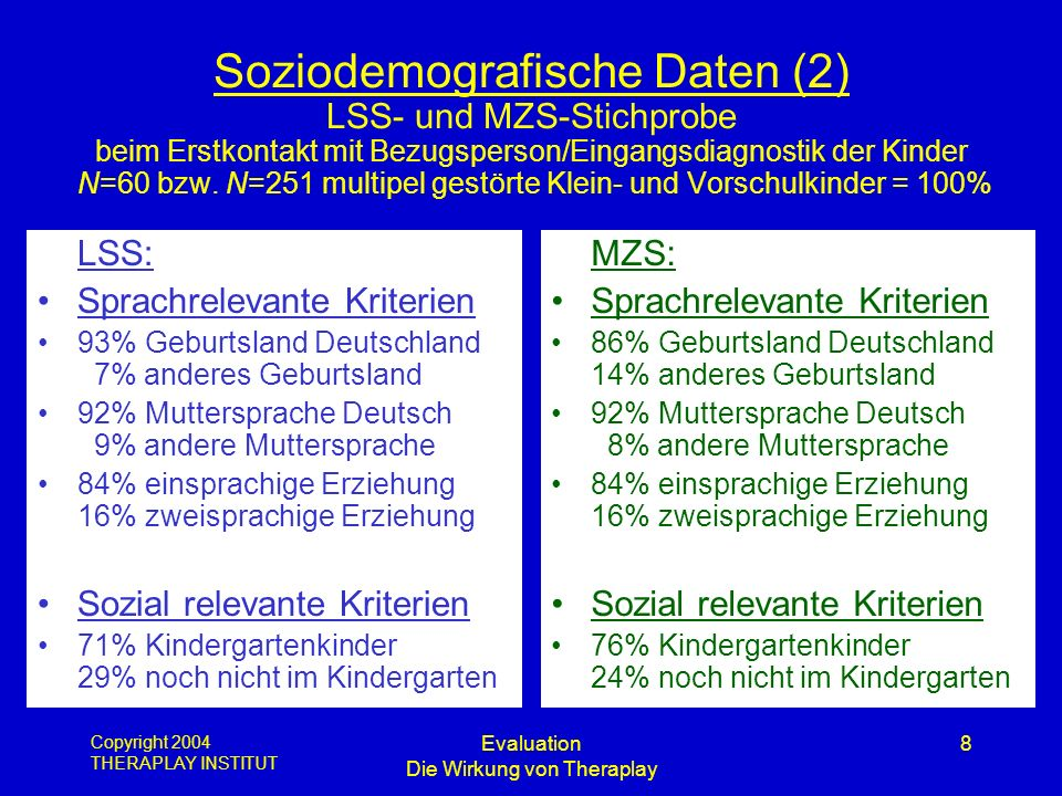 Evaluation Die Wirkung von Theraplay