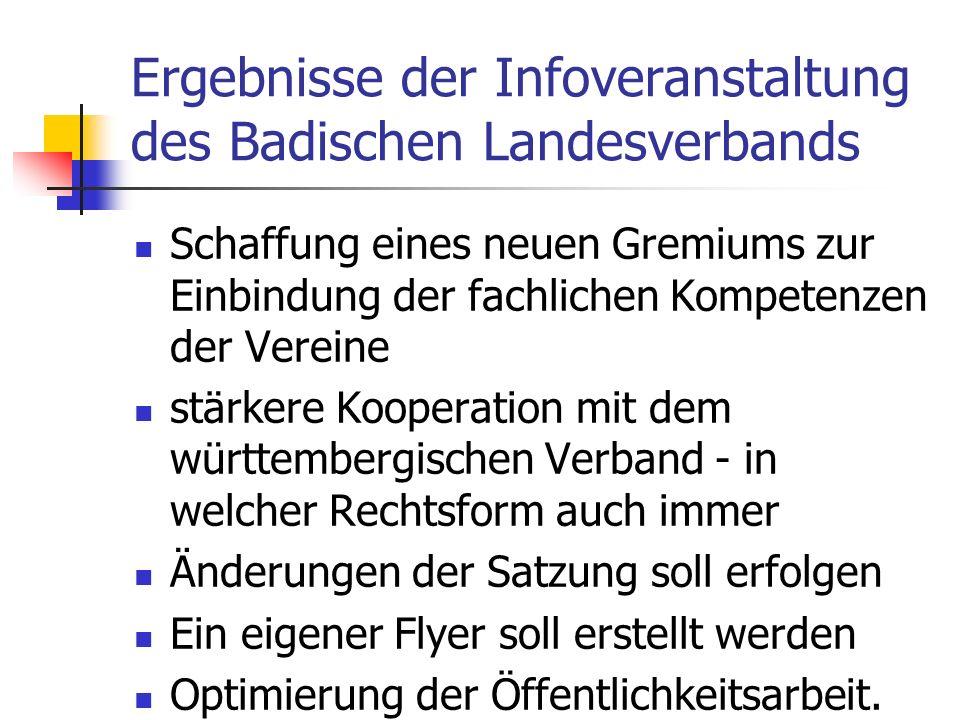 Ergebnisse der Infoveranstaltung des Badischen Landesverbands