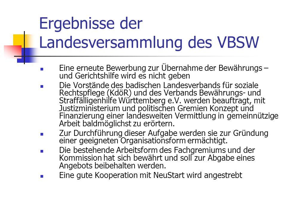 Ergebnisse der Landesversammlung des VBSW