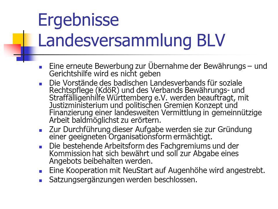Ergebnisse Landesversammlung BLV
