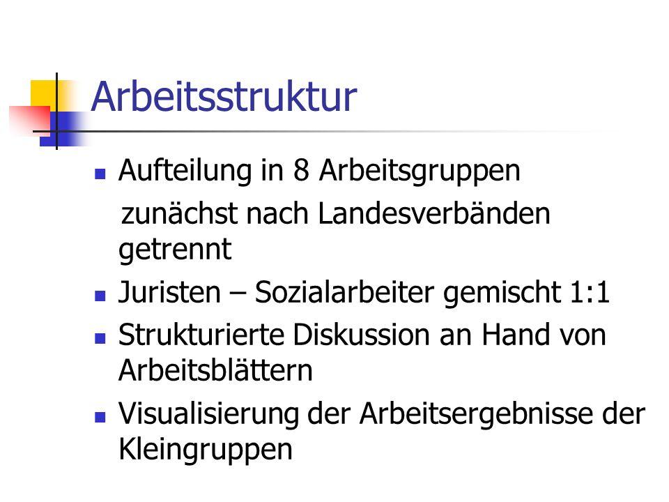 Arbeitsstruktur Aufteilung in 8 Arbeitsgruppen