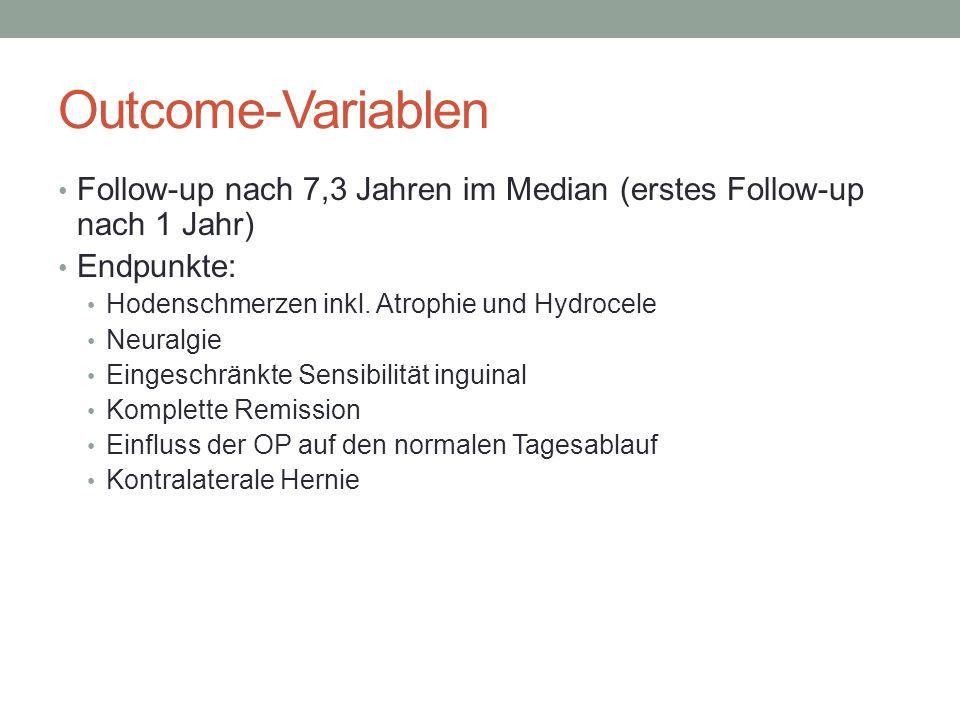 Outcome-Variablen Follow-up nach 7,3 Jahren im Median (erstes Follow-up nach 1 Jahr) Endpunkte: Hodenschmerzen inkl. Atrophie und Hydrocele.