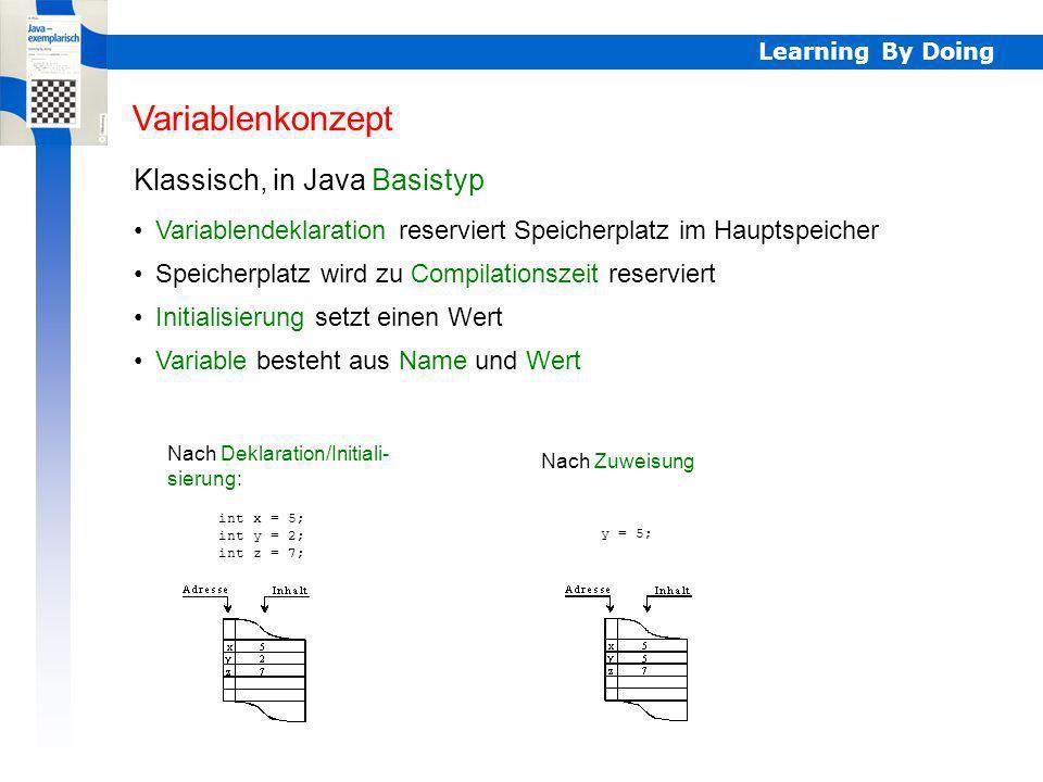 Variablenkonzept Klassisch, in Java Basistyp