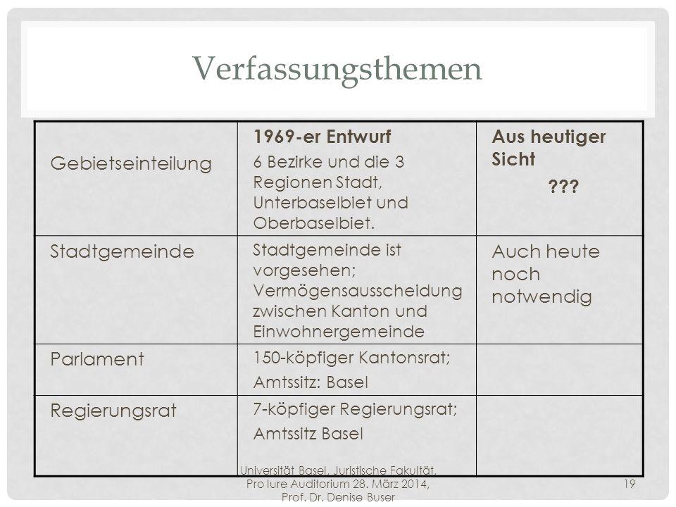 Verfassungsthemen Gebietseinteilung 1969-er Entwurf Aus heutiger Sicht