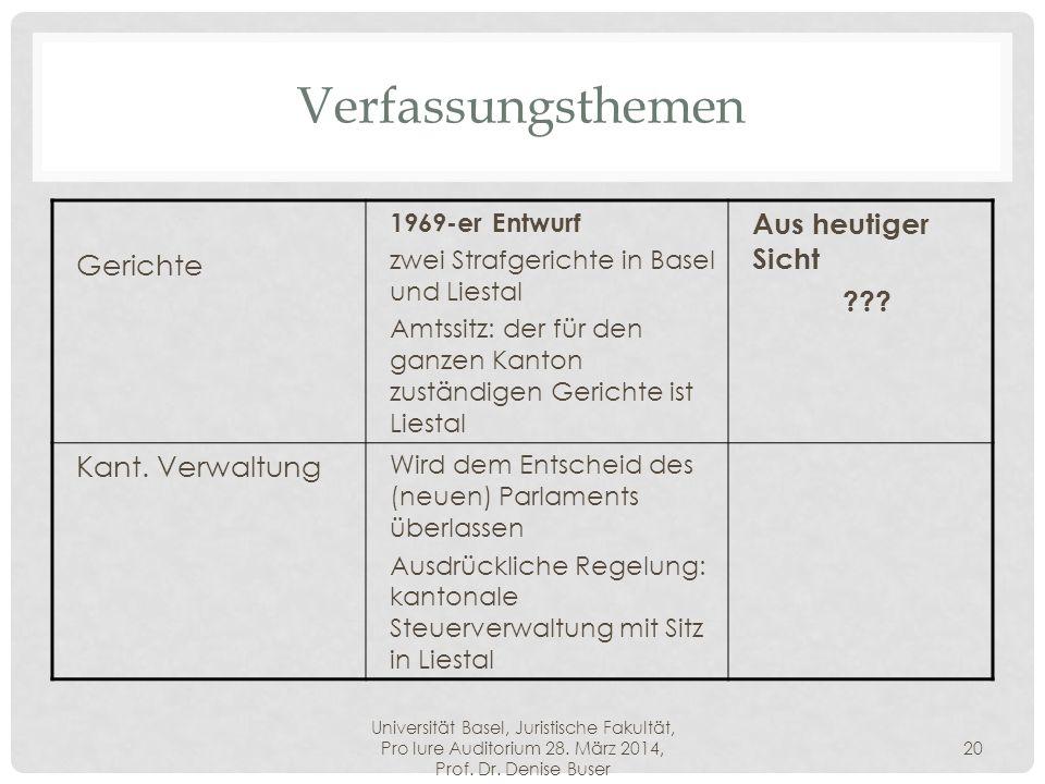 Verfassungsthemen Aus heutiger Sicht Gerichte Kant. Verwaltung