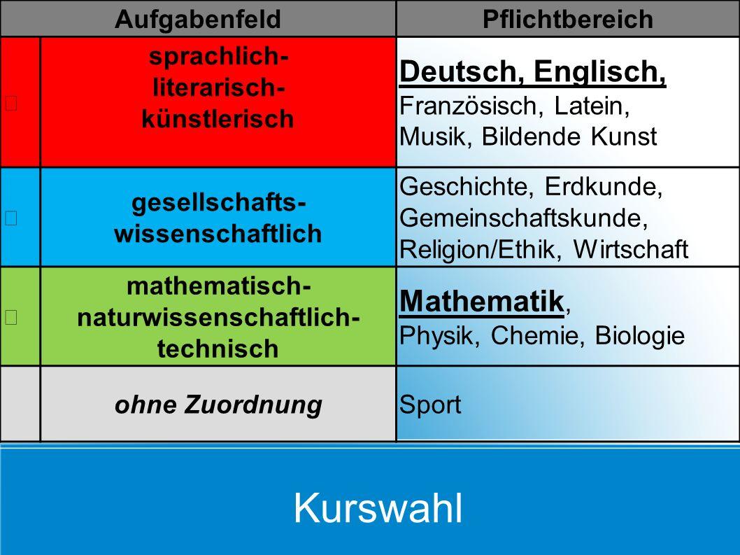 Kurswahl Deutsch, Englisch, Mathematik, Aufgabenfeld Pflichtbereich