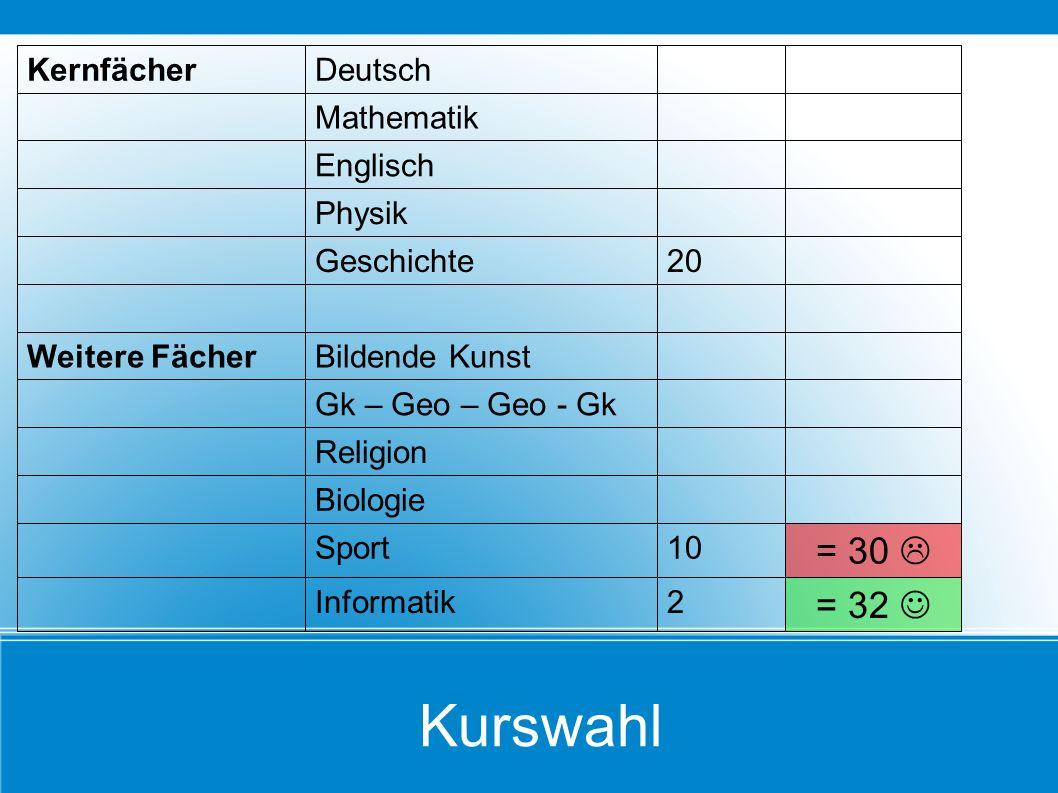 Kurswahl = 30  = 32  Kernfächer Deutsch Mathematik Englisch Physik