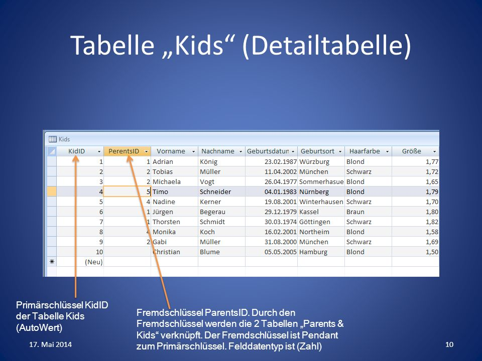 "Tabelle ""Kids (Detailtabelle)"