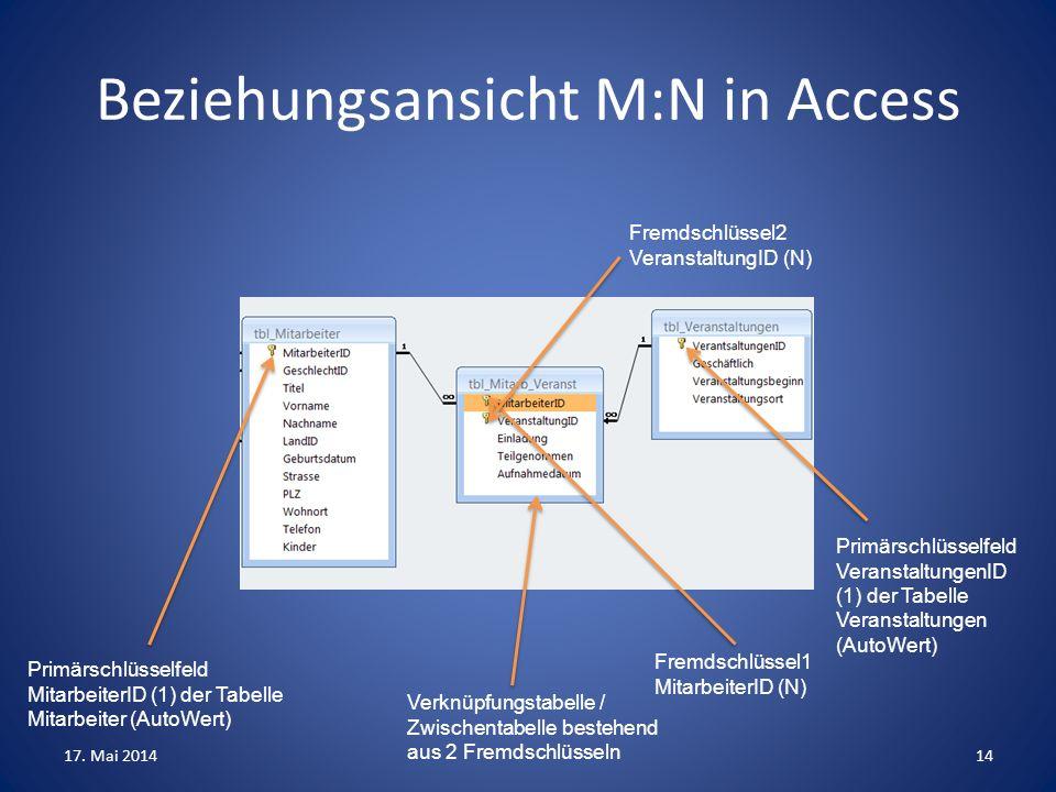 Beziehungsansicht M:N in Access