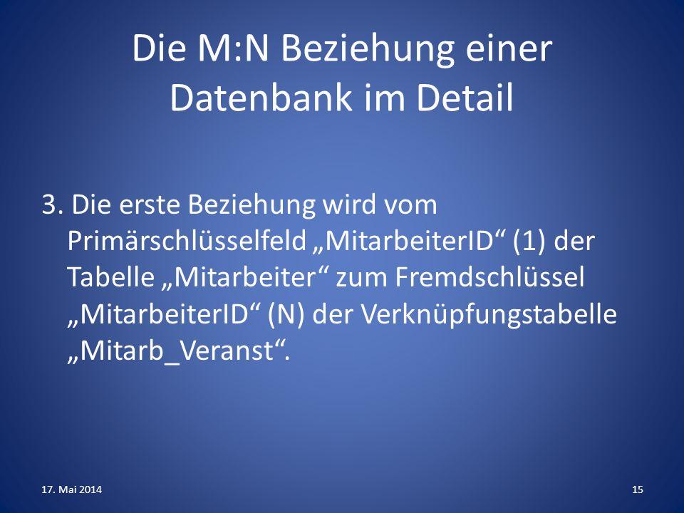Die M:N Beziehung einer Datenbank im Detail