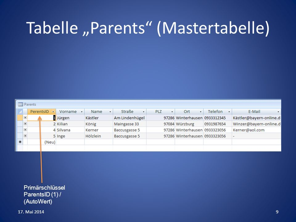 "Tabelle ""Parents (Mastertabelle)"