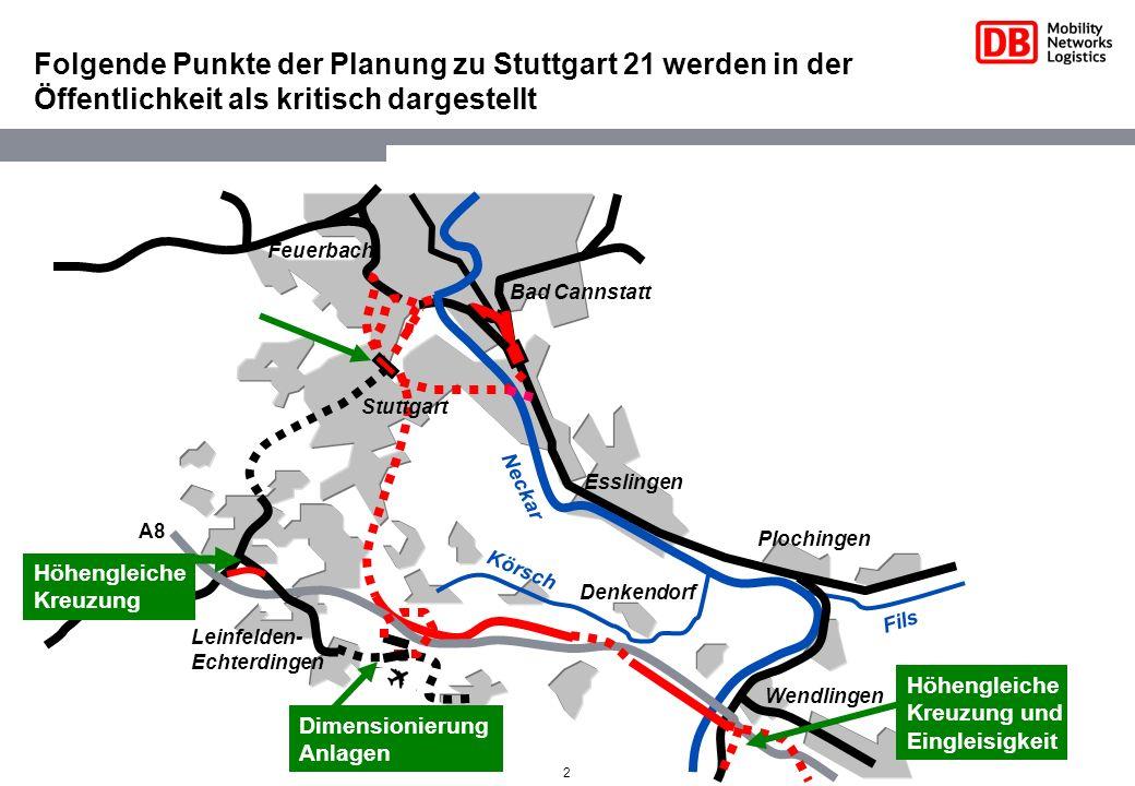 Folgende Punkte der Planung zu Stuttgart 21 werden in der Öffentlichkeit als kritisch dargestellt