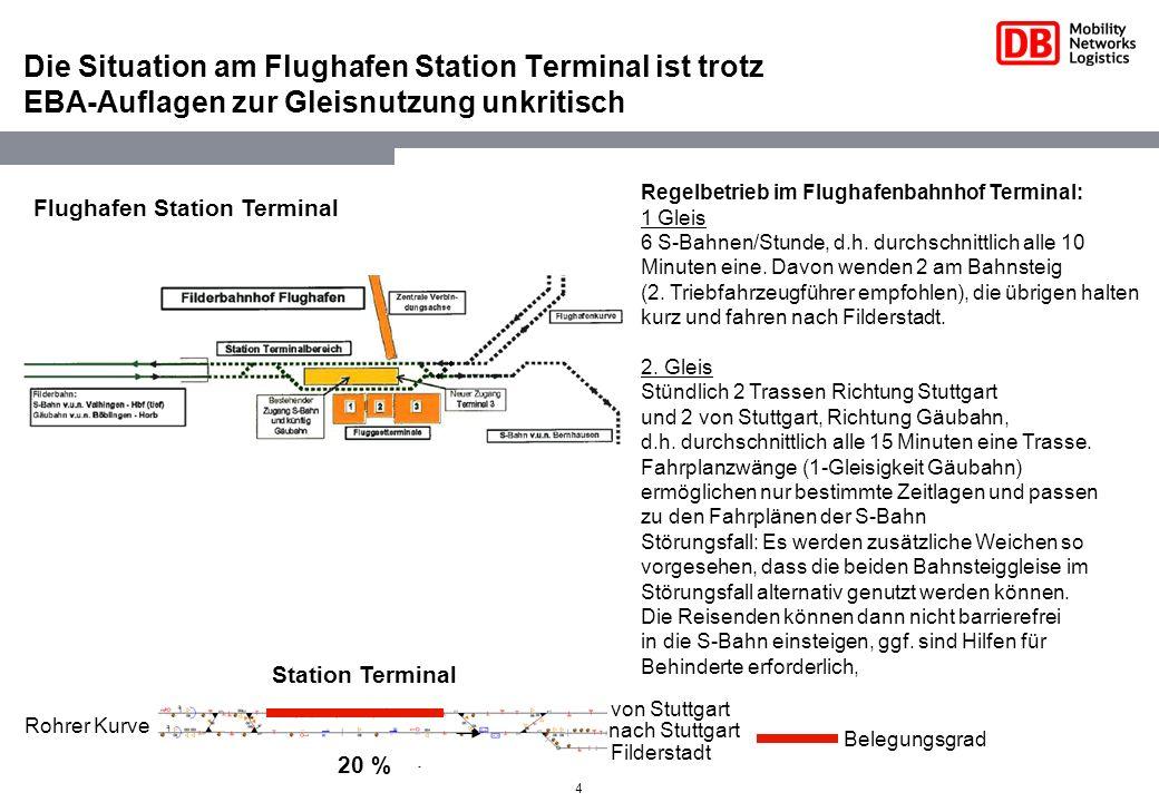 Die Situation am Flughafen Station Terminal ist trotz EBA-Auflagen zur Gleisnutzung unkritisch