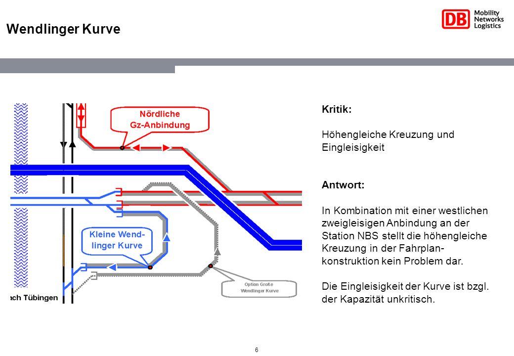 Wendlinger Kurve Kritik: Höhengleiche Kreuzung und Eingleisigkeit