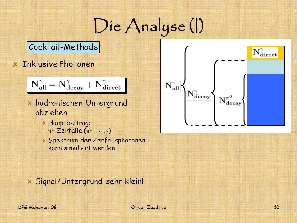 Die Analyse (I) Cocktail-Methode Inklusive Photonen