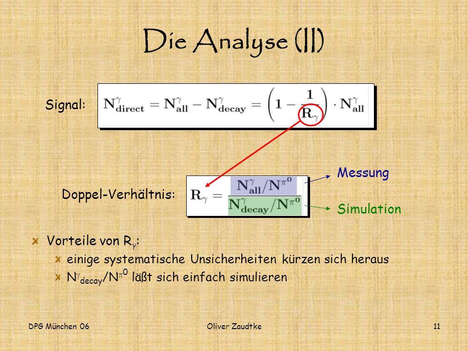 Die Analyse (II) Signal: Messung Doppel-Verhältnis: Simulation