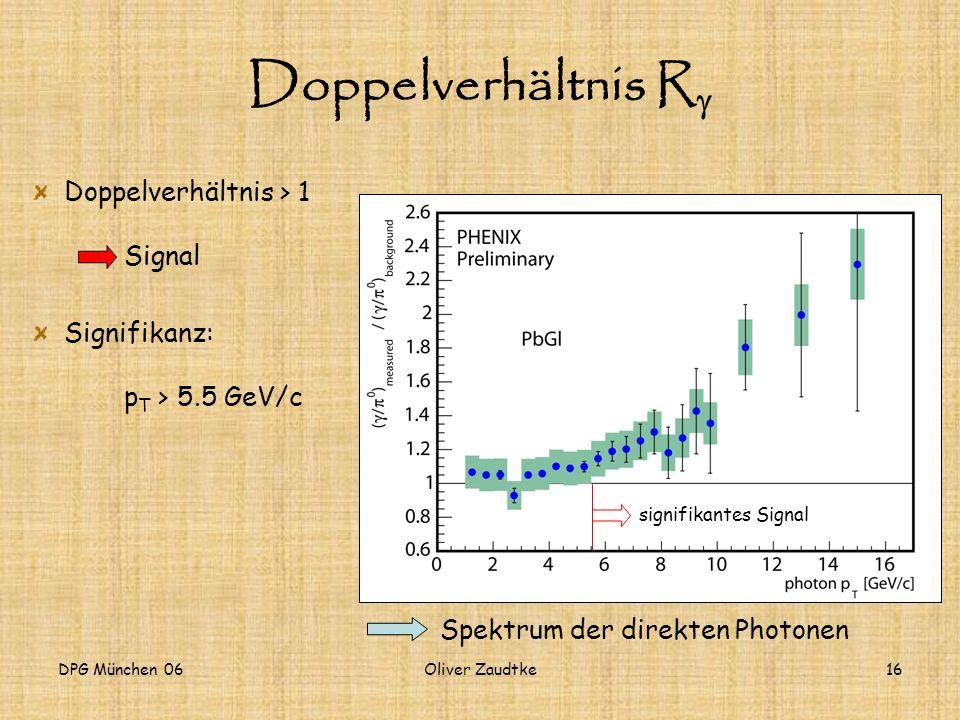Doppelverhältnis Rg Doppelverhältnis > 1 Signal