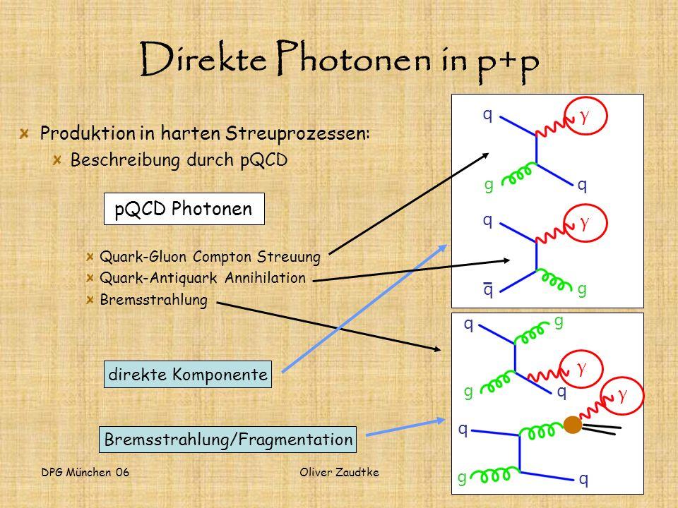 Direkte Photonen in p+p