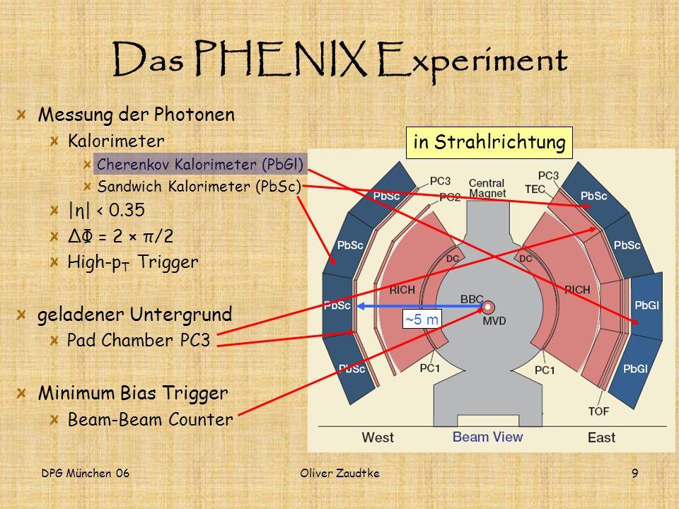 Das PHENIX Experiment Messung der Photonen in Strahlrichtung