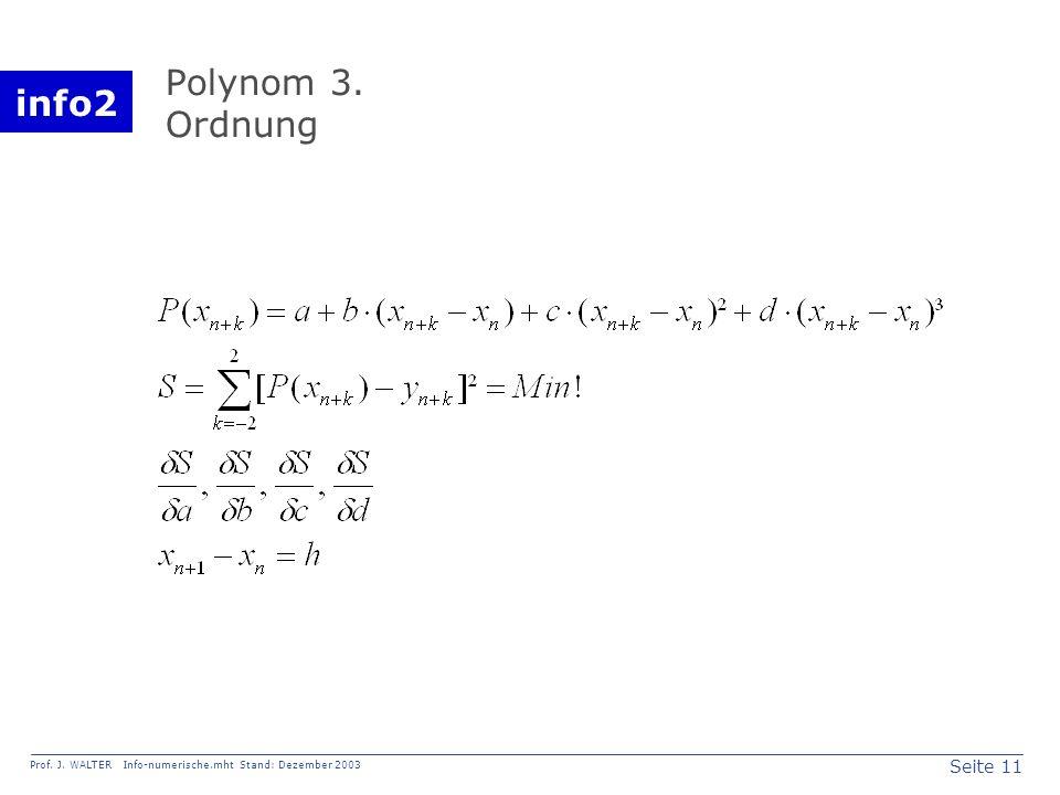 Polynom 3. Ordnung