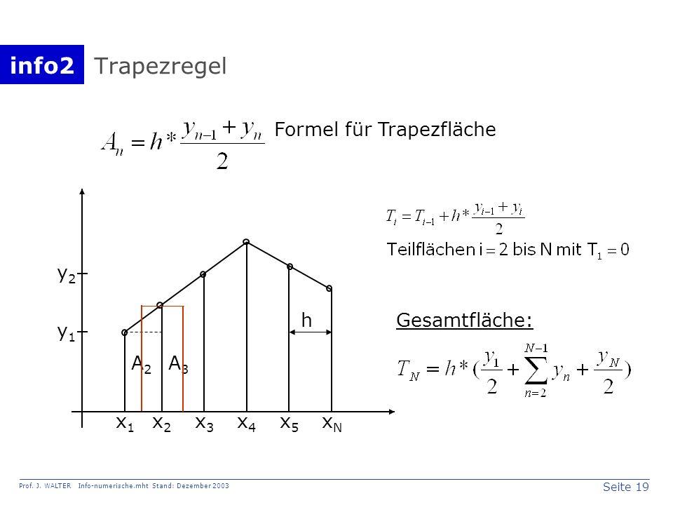 Trapezregel Formel für Trapezfläche y2 h Gesamtfläche: y1 A2 A3 x1 x2