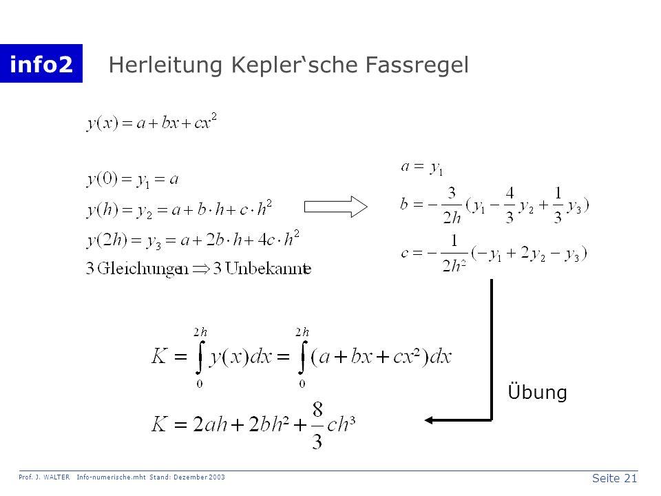 Herleitung Kepler'sche Fassregel