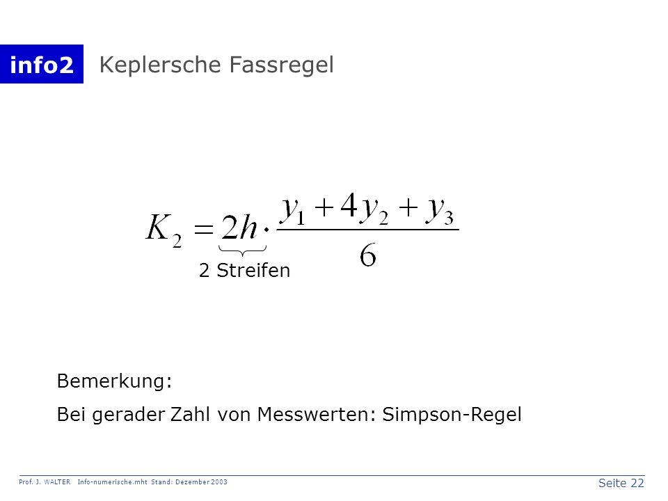 Keplersche Fassregel 2 Streifen Bemerkung: