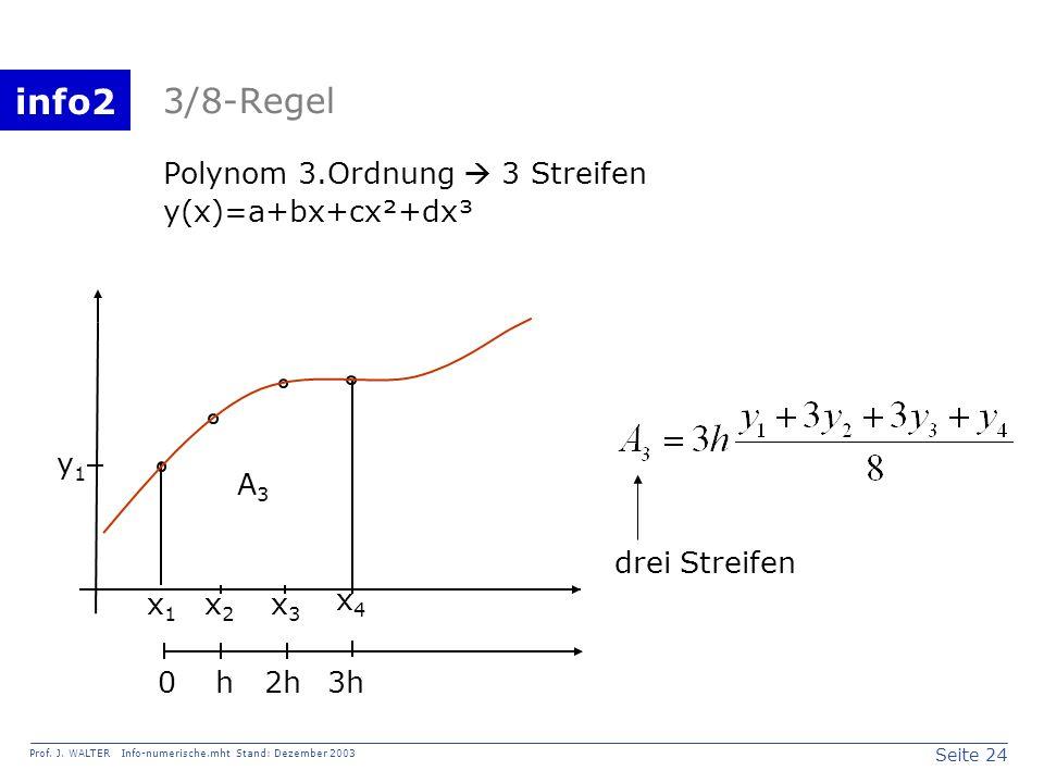 3/8-Regel Polynom 3.Ordnung  3 Streifen y(x)=a+bx+cx²+dx³ y1 A3