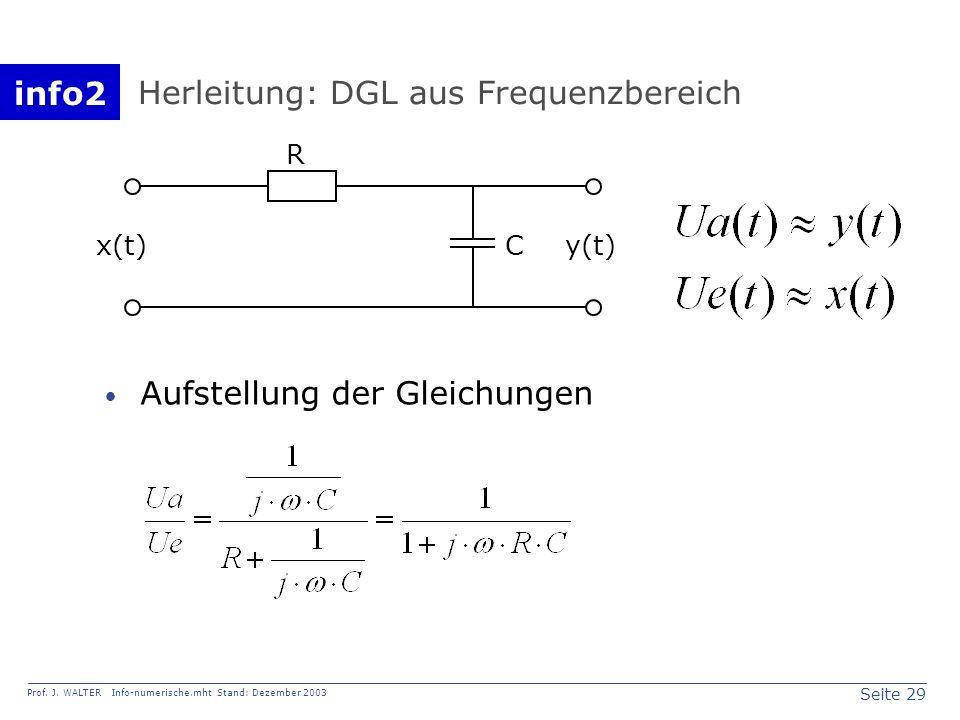 Herleitung: DGL aus Frequenzbereich