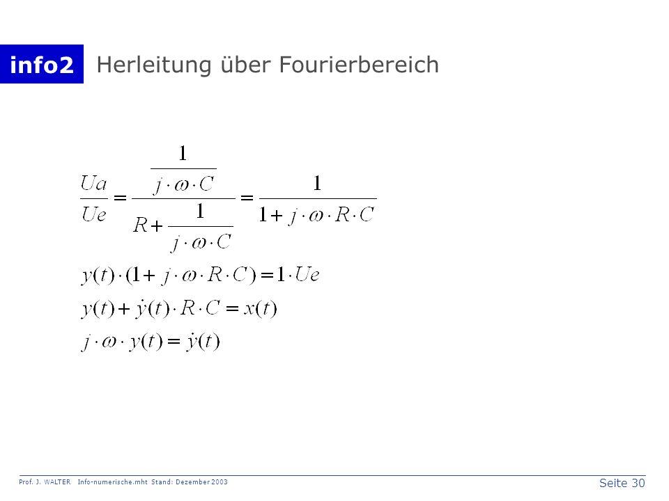 Herleitung über Fourierbereich