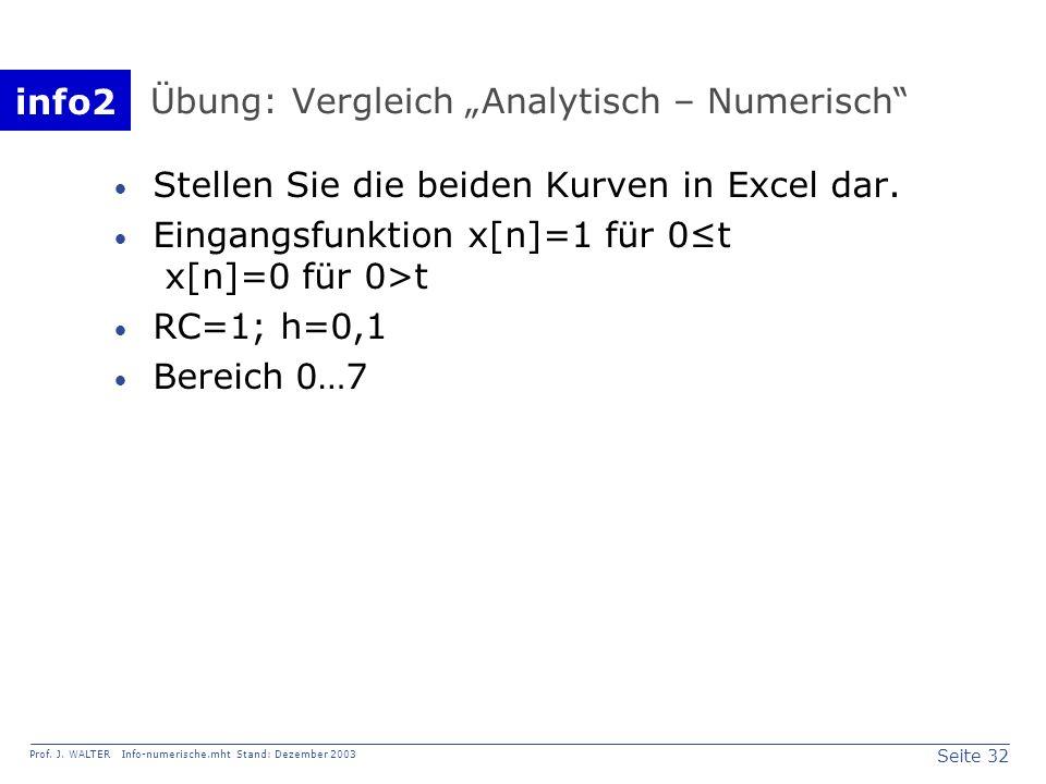 """Übung: Vergleich """"Analytisch – Numerisch"""