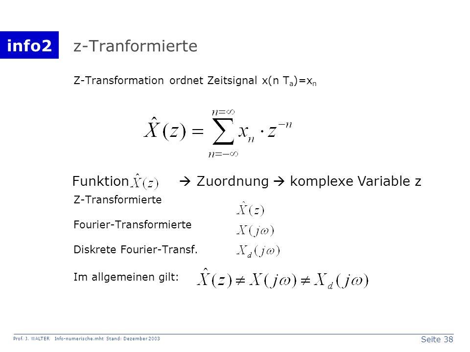 z-Tranformierte Funktion  Zuordnung  komplexe Variable z