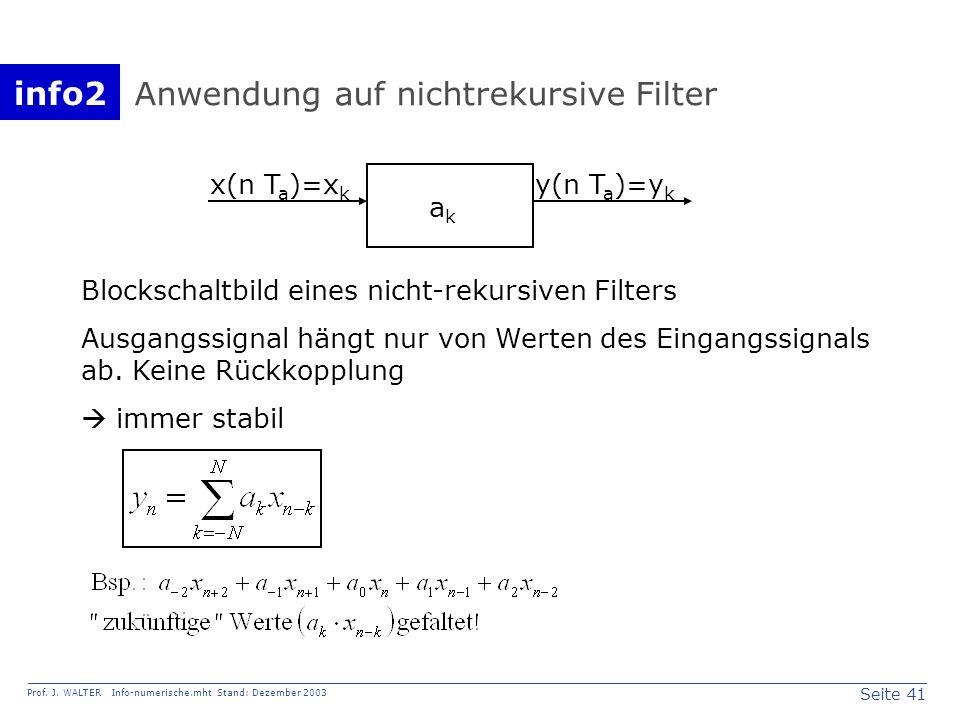 Anwendung auf nichtrekursive Filter