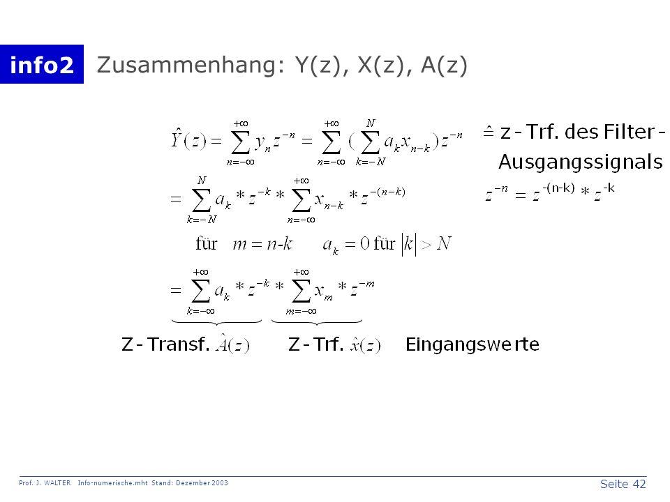 Zusammenhang: Y(z), X(z), A(z)