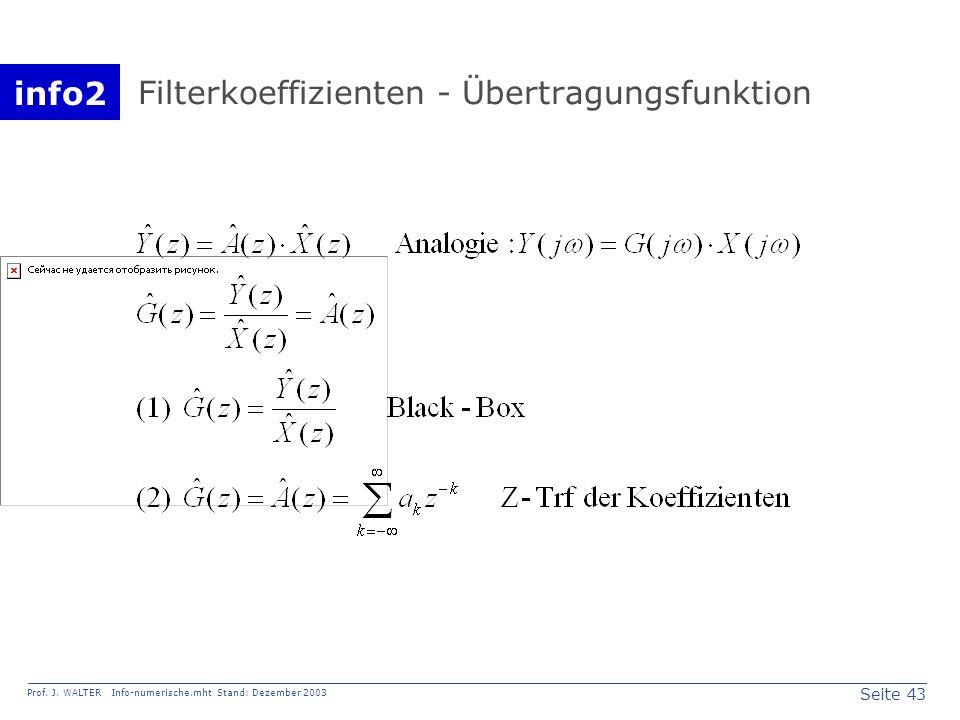 Filterkoeffizienten - Übertragungsfunktion