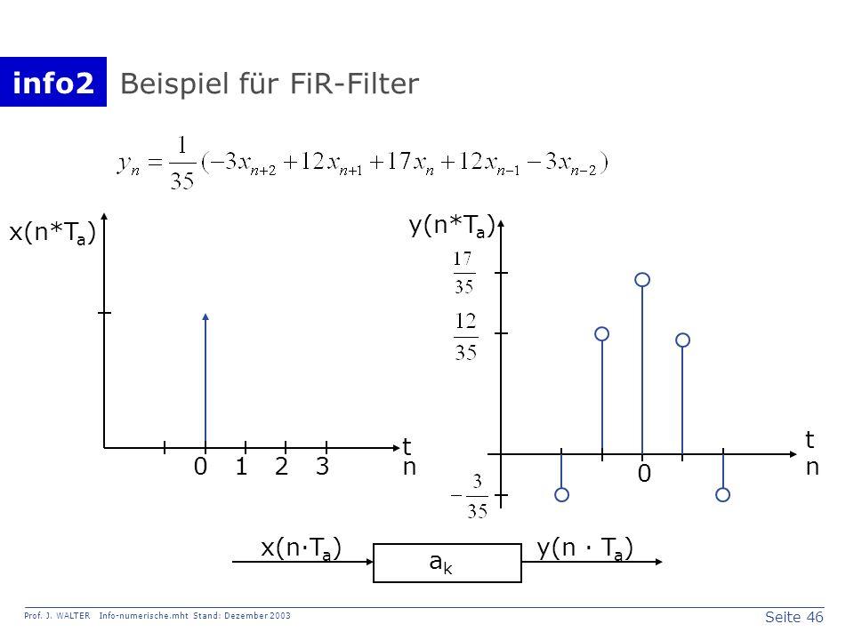 Beispiel für FiR-Filter