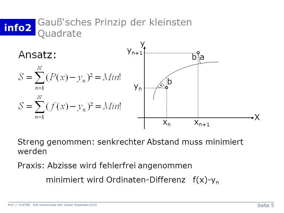 Gauß'sches Prinzip der kleinsten Quadrate