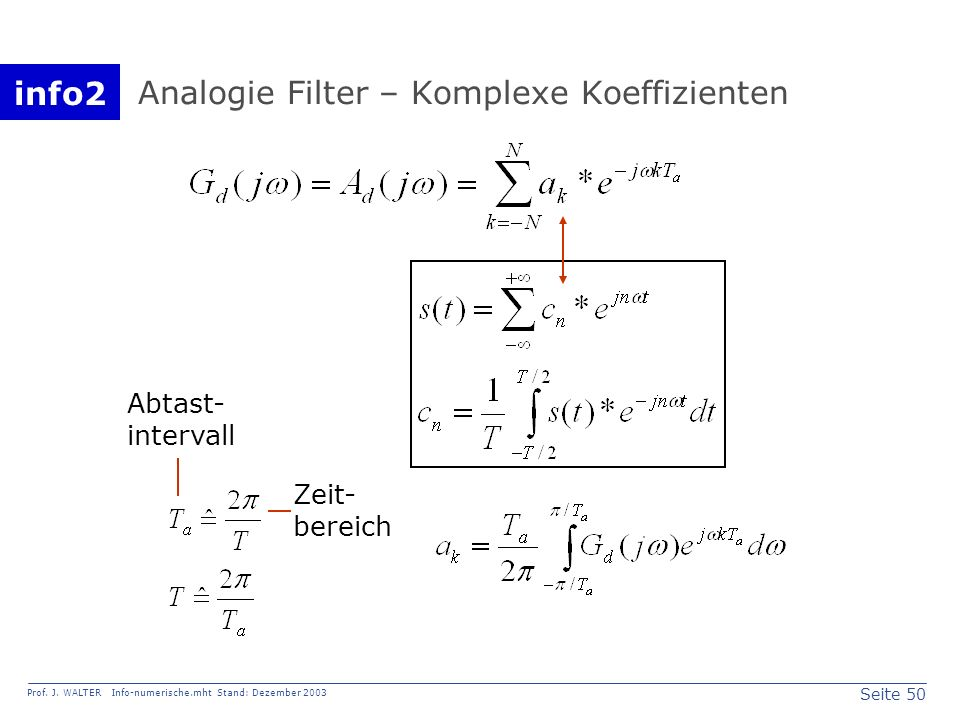 Analogie Filter – Komplexe Koeffizienten