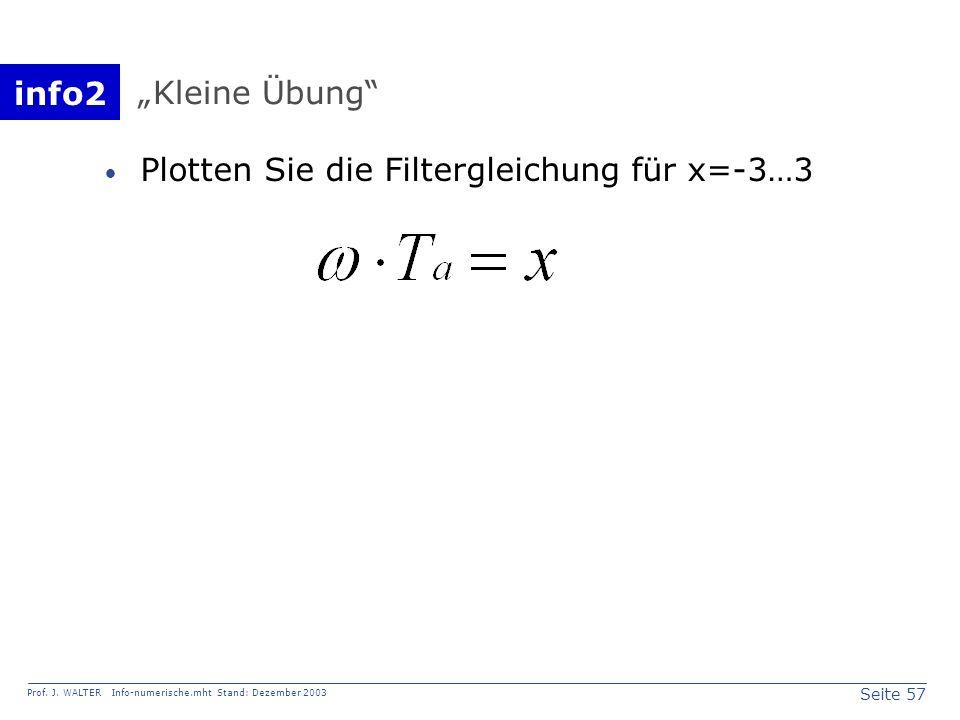 """""""Kleine Übung Plotten Sie die Filtergleichung für x=-3…3"""