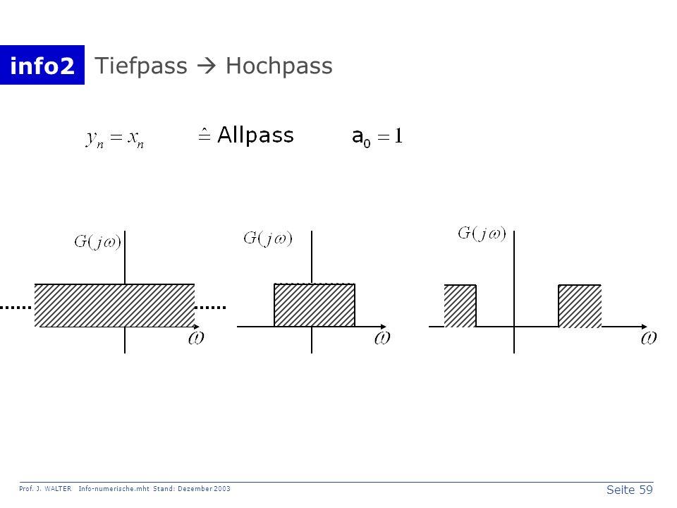 Tiefpass  Hochpass