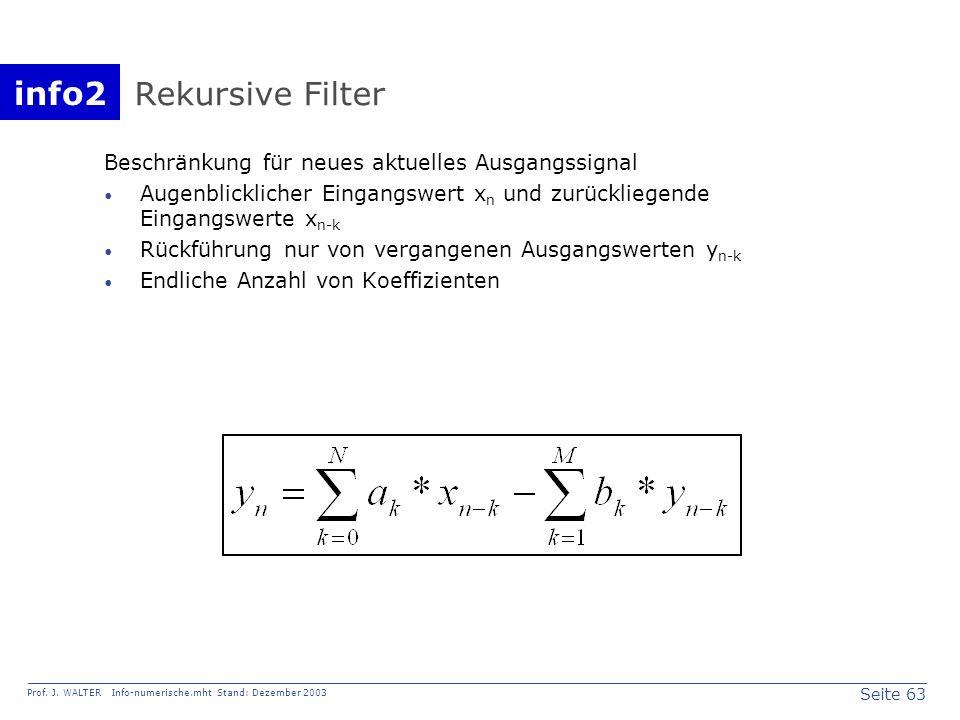 Rekursive Filter Beschränkung für neues aktuelles Ausgangssignal